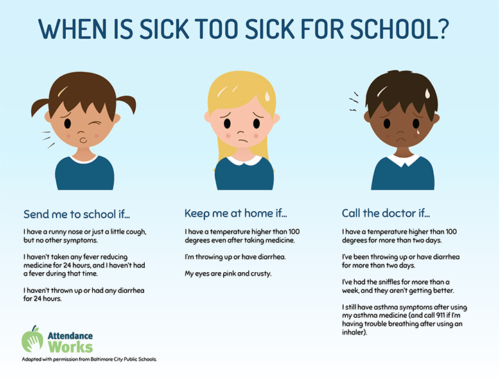 When is Sick to Sick Infographic